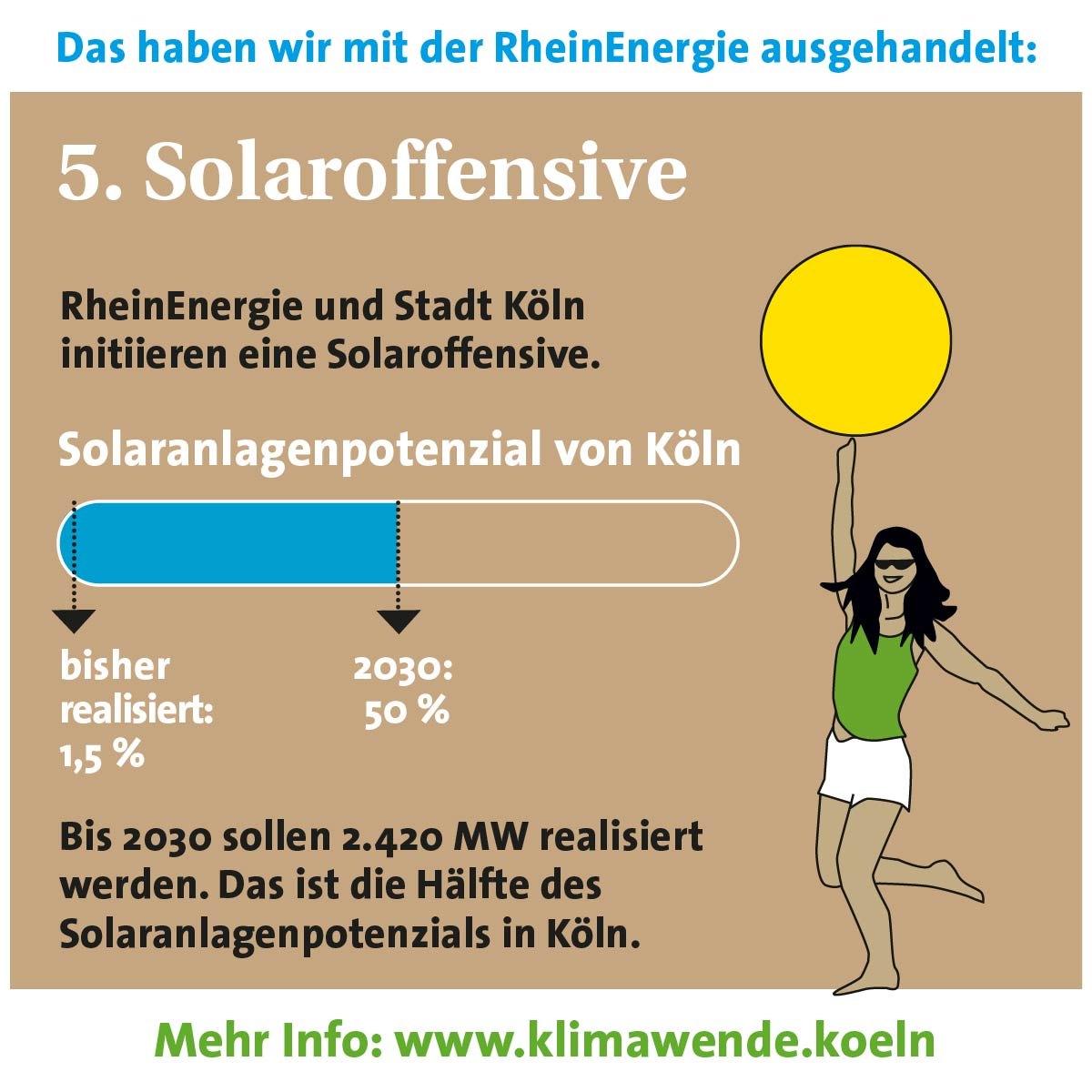 Kernpunkte: 5) Solaroffensive